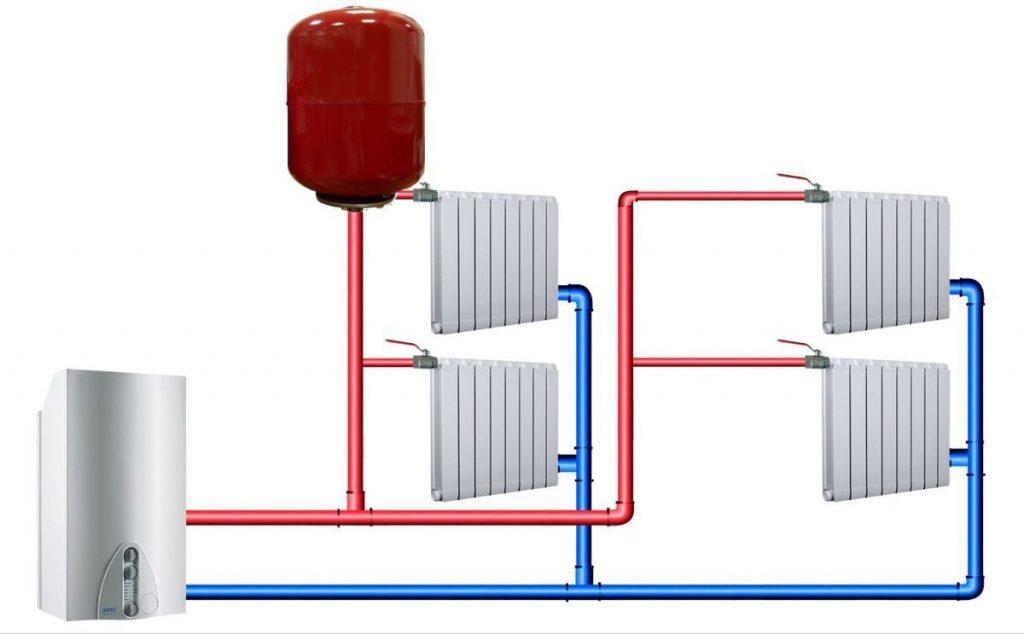 Плюсы отопления дома электричеством. Сравнение газового и электрического отопления.